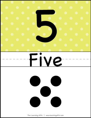 Subitizing Classroom Number Posters